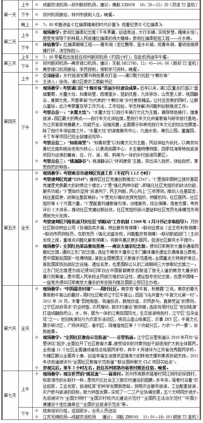 村(社区)党组织书记美丽乡村建设南京浦口拓展教学方案