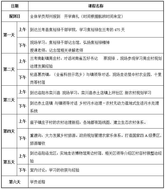 党政干部考查学习河南农村治理方案