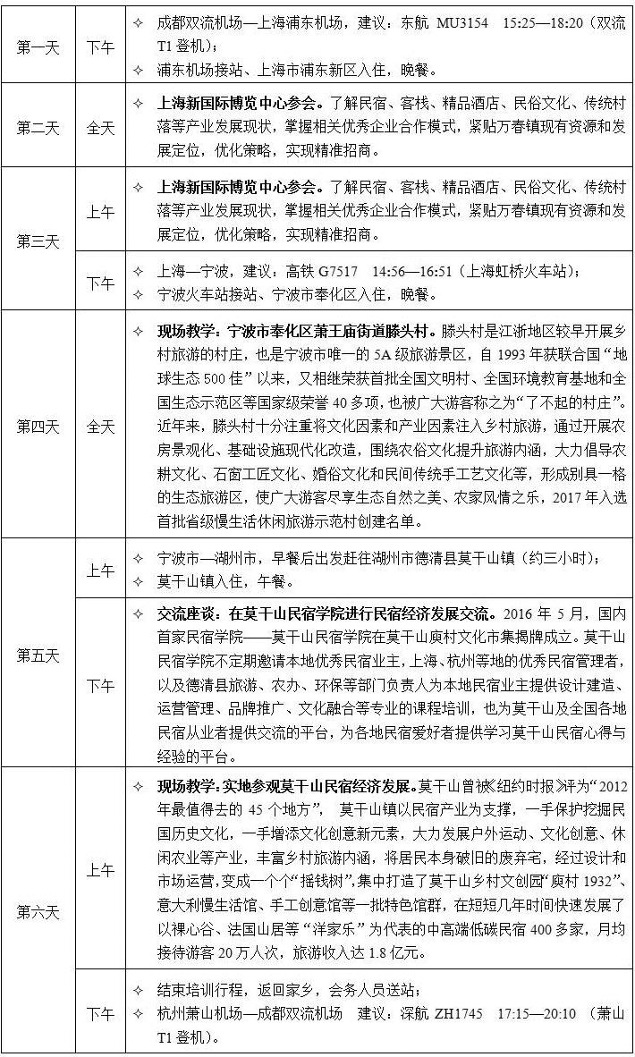 政府工作人员上海、浙江考察民宿方案