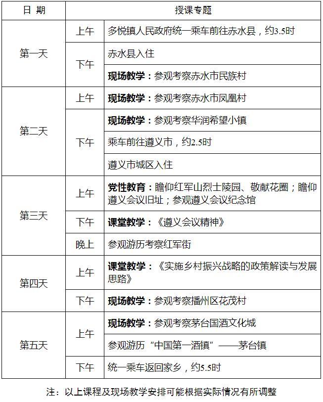 镇村干部综合素能提升专题培训班课程方案(贵州方向)